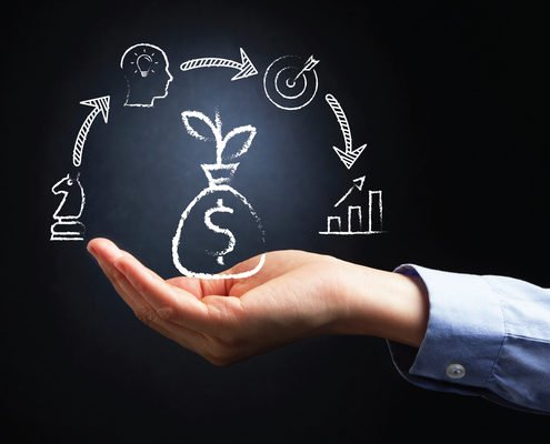 Sales work process